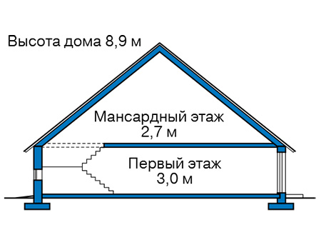 Высота этажей в проекте дома из кирпича 42-65