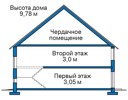 Высота этажей в проекте дома из кирпича 42-71