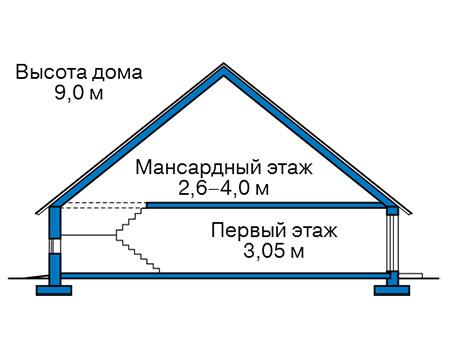 Высота этажей в проекте дома из кирпича 42-77