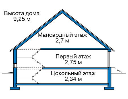 Высота этажей в проекте дома из кирпича 42-93