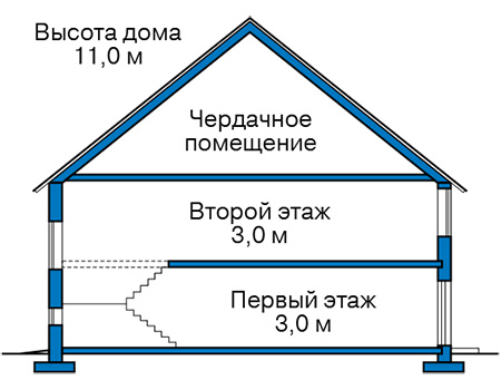 Высота этажей в проекте дома из кирпича 43-10