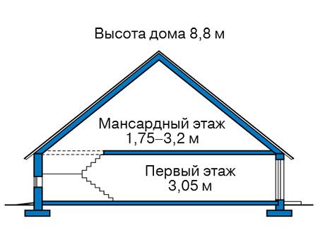 Высота этажей в проекте дома из кирпича 43-24