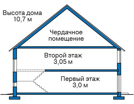 Высота этажей в проекте дома из кирпича 43-30