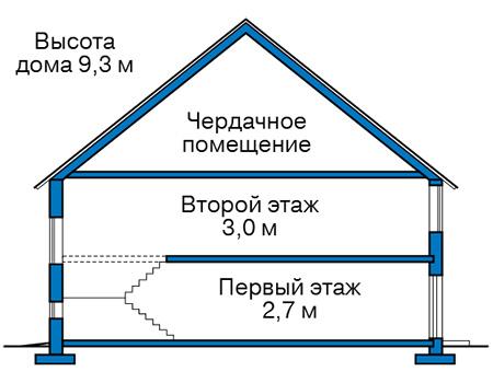 Высота этажей в проекте дома из кирпича 43-47