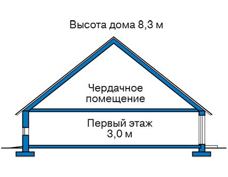 Высота этажей в проекте дома из кирпича 43-74