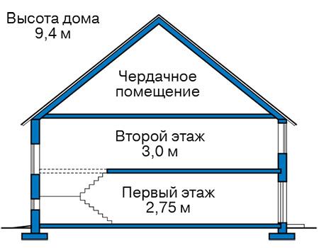 Высота этажей в проекте дома из кирпича 43-78