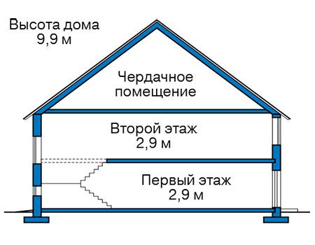 Высота этажей в проекте дома из кирпича 43-82