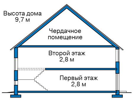 Высота этажей в проекте дома из кирпича 43-84