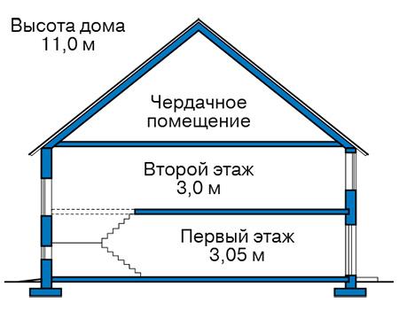 Высота этажей в проекте дома из кирпича 44-21