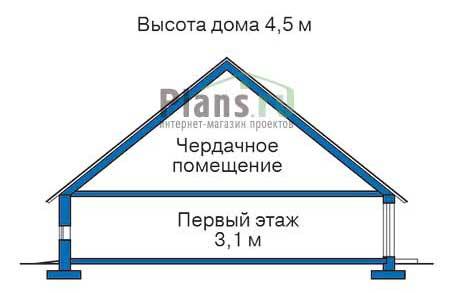 Высота этажей в проекте дома из газобетона 51-12