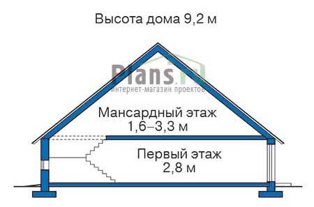 Высота этажей в проекте дома из газобетона 53-53