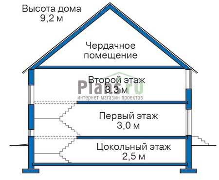 Высота этажей в проекте дома из газобетона 53-70
