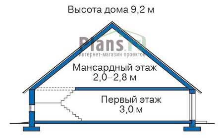 Высота этажей в проекте дома из газобетона 54-33