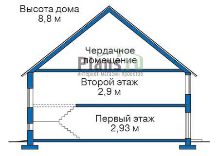 Высота этажей в проекте дома из газобетона 54-73