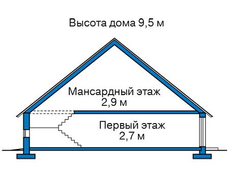 Высота этажей в проекте дома из газобетона 55-39