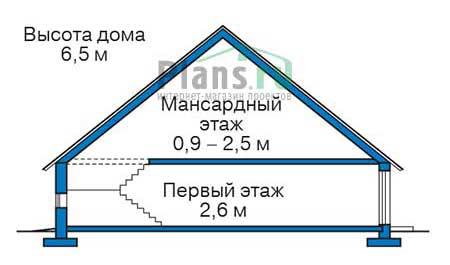 Высота этажей в проекте дома из газобетона 56-02