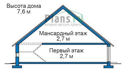 Высота этажей в проекте дома из газобетона 56-13