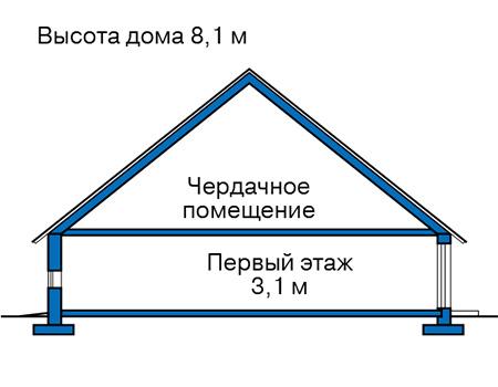 Высота этажей в проекте дома из газобетона 57-39