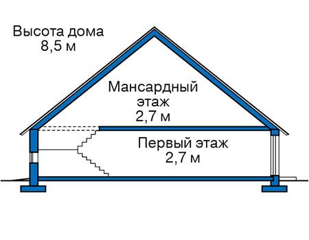 Высота этажей в проекте дома из газобетона 57-42