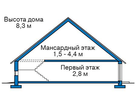 Высота этажей в проекте дома из газобетона 58-94