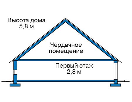 Высота этажей в проекте дома из газобетона 59-02