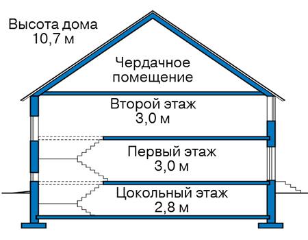 Высота этажей :: Проект 60-01