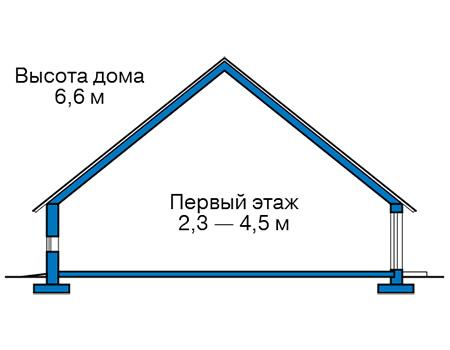Высота этажей в проекте дома из газобетона 60-59