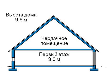 Высота этажей в проекте дома из газобетона 60-66