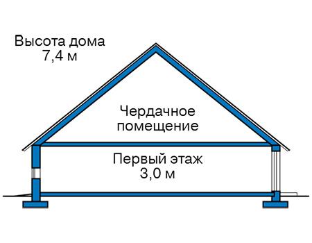 Высота этажей в проекте дома из газобетона 60-67