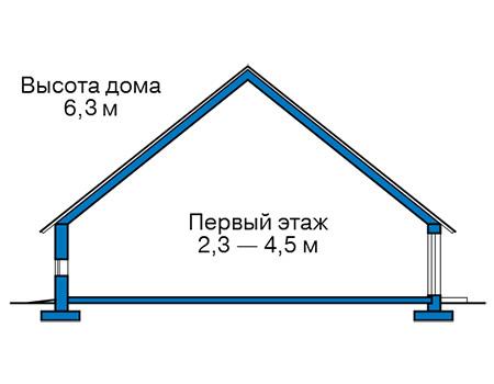 Высота этажей в проекте дома из газобетона 61-08