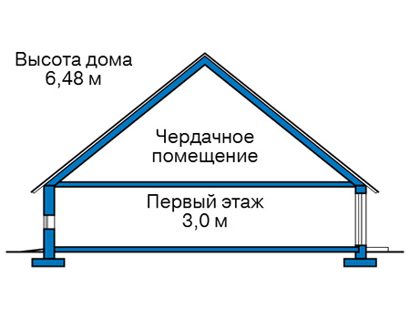 Высота этажей в проекте дома из газобетона 61-09