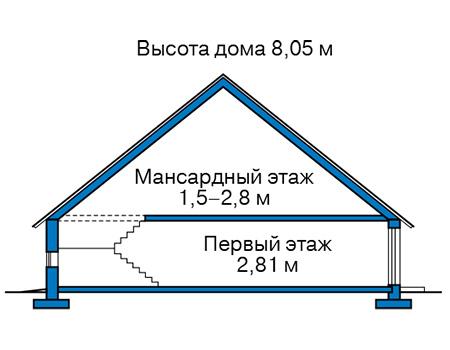 Высота этажей в проекте дома из газобетона 61-84