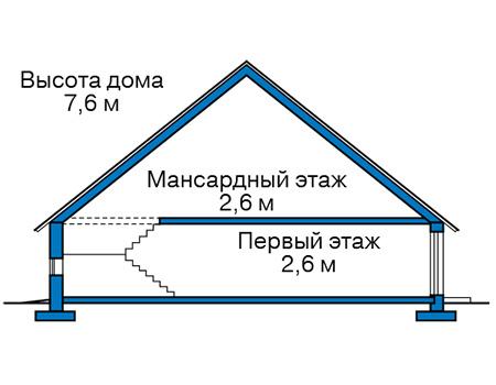 Высота этажей в проекте дома из газобетона 62-00