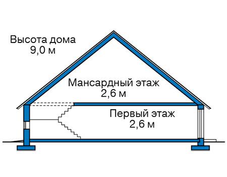 Высота этажей в проекте дома из газобетона 62-40