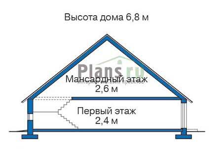 Высота этажей в проекте каркасного дома 70-05