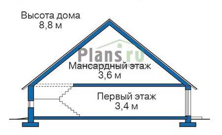 Высота этажей в проекте каркасного дома 70-20