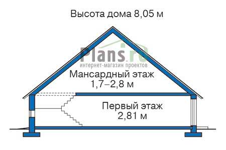 Высота этажей в проекте дома из кирпича 71-83