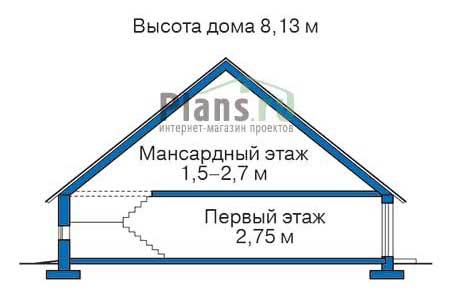 Высота этажей в проекте дома из кирпича 71-91