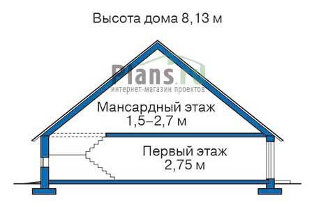 Высота этажей в проекте дома из кирпича 71-92
