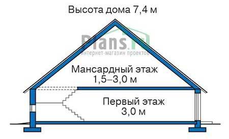 Высота этажей в проекте дома из кирпича 72-12
