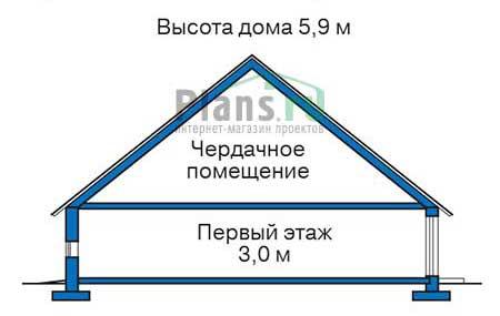 Высота этажей в проекте дома из кирпича 72-51