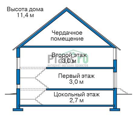 Высота этажей :: Проект 73-27