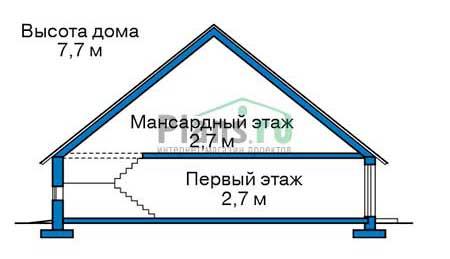 Высота этажей в проекте дома из кирпича 73-83