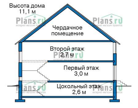 Высота этажей :: Проект 73-98