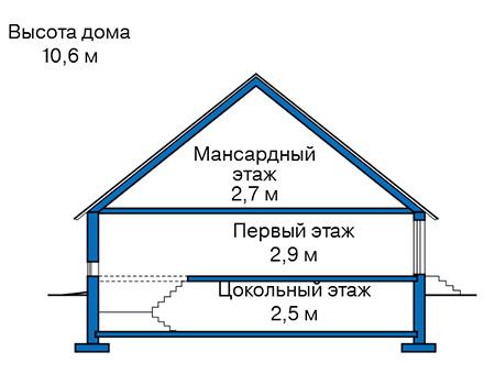 Высота этажей :: Проект 74-07