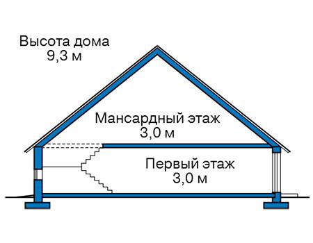 Высота этажей в проекте дома из кирпича 74-48