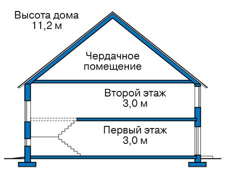 Высота этажей в проекте каркасного дома 90-14