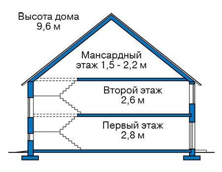Высота этажей в проекте каркасного дома 90-16