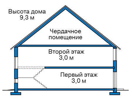 Высота этажей в проекте каркасного дома 90-17