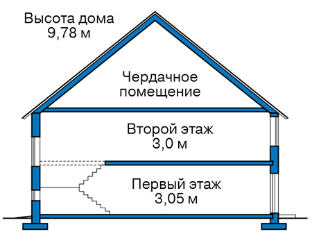 Высота этажей в проекте каркасного дома 90-19